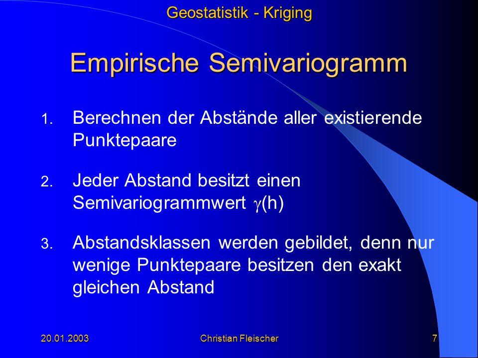Empirische Semivariogramm