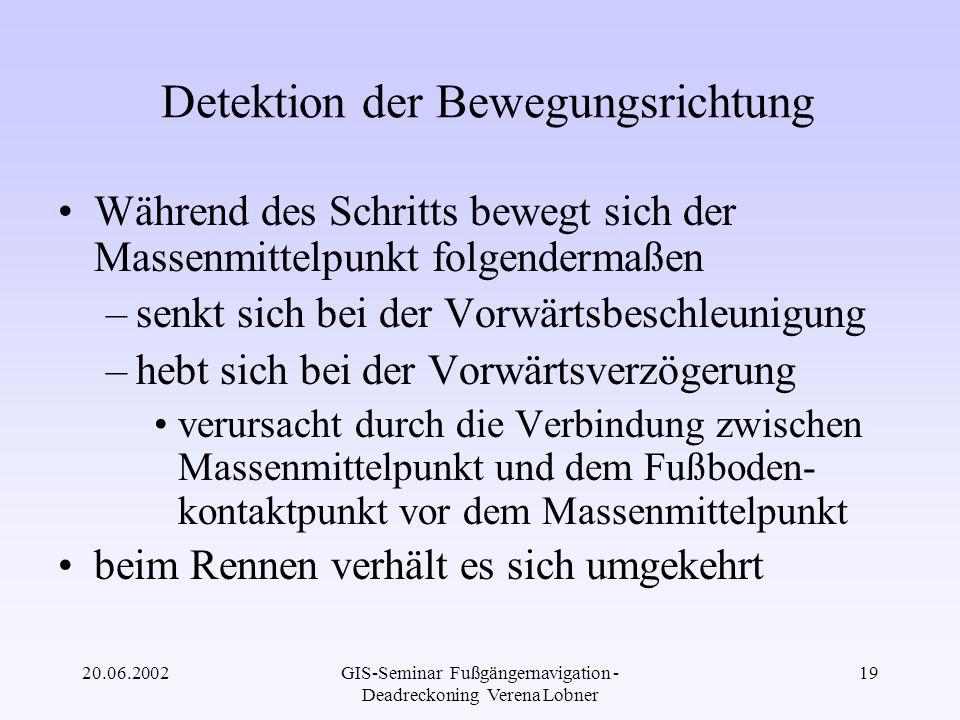Detektion der Bewegungsrichtung