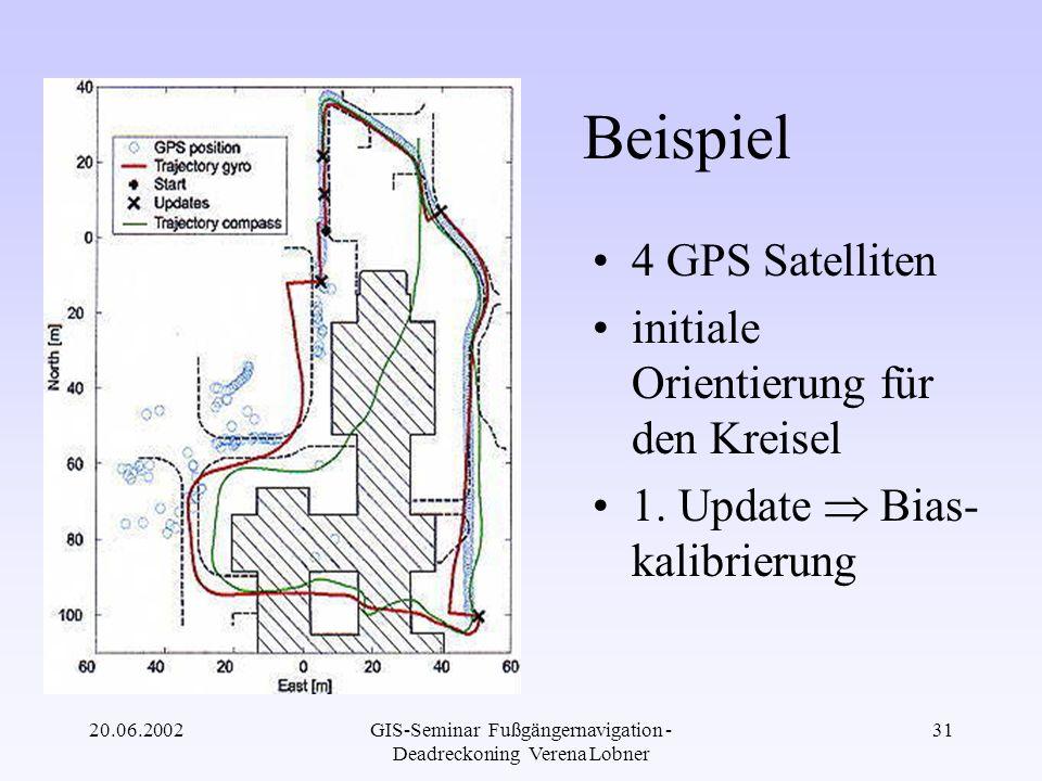 GIS-Seminar Fußgängernavigation - Deadreckoning Verena Lobner