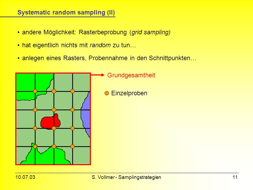 Systematic random sampling (II)