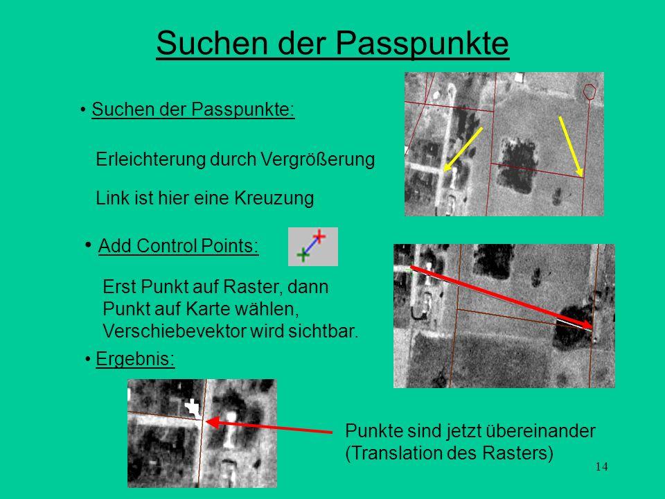 Suchen der Passpunkte Add Control Points: Suchen der Passpunkte: