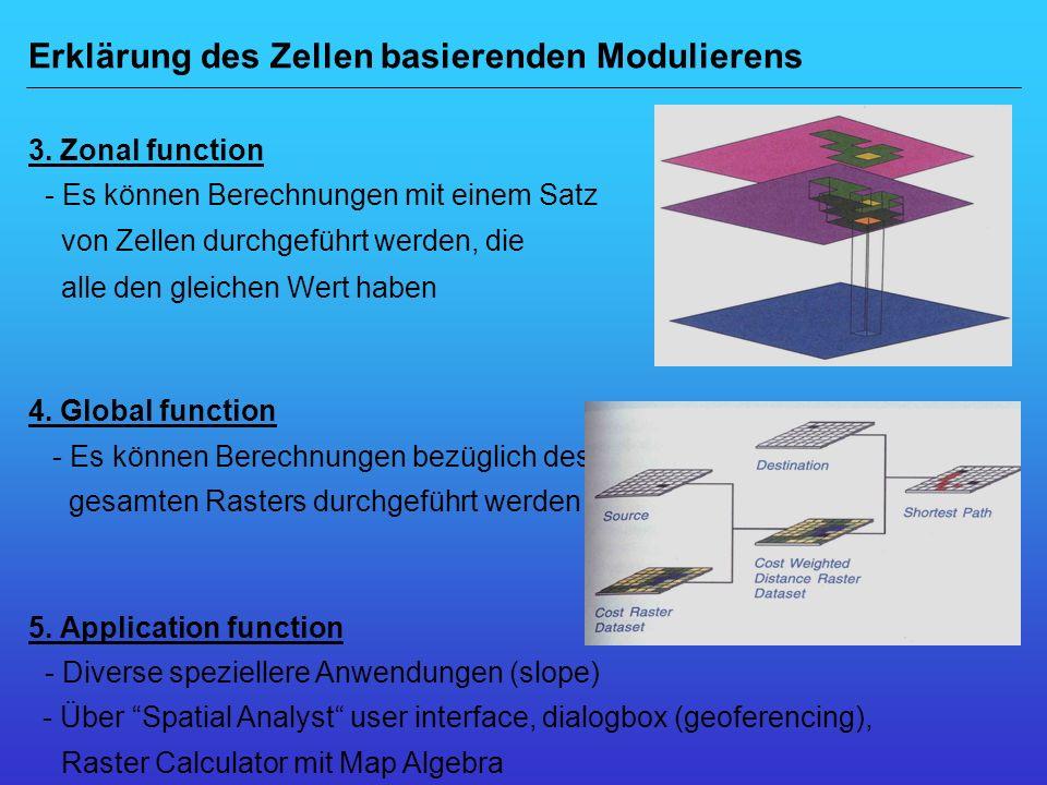 Erklärung des Zellen basierenden Modulierens