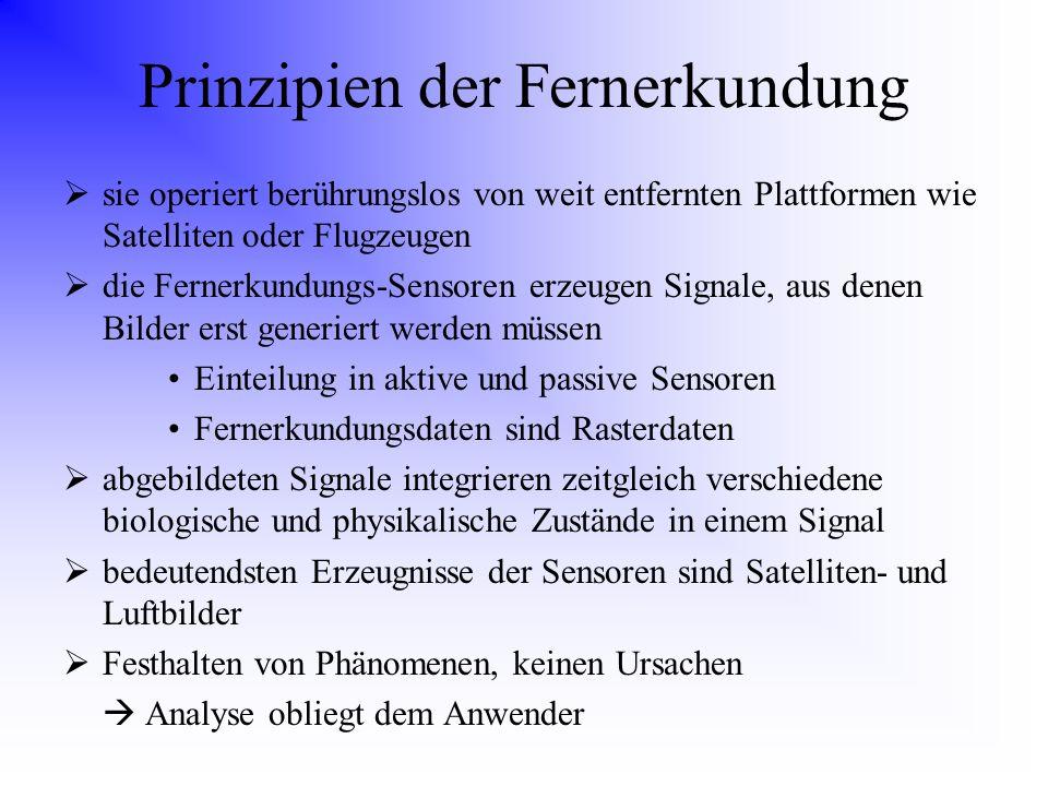 Prinzipien der Fernerkundung