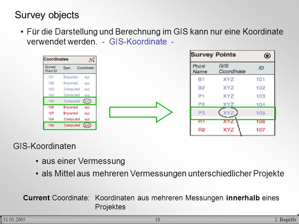 Survey objects Für die Darstellung und Berechnung im GIS kann nur eine Koordinate verwendet werden. - GIS-Koordinate -