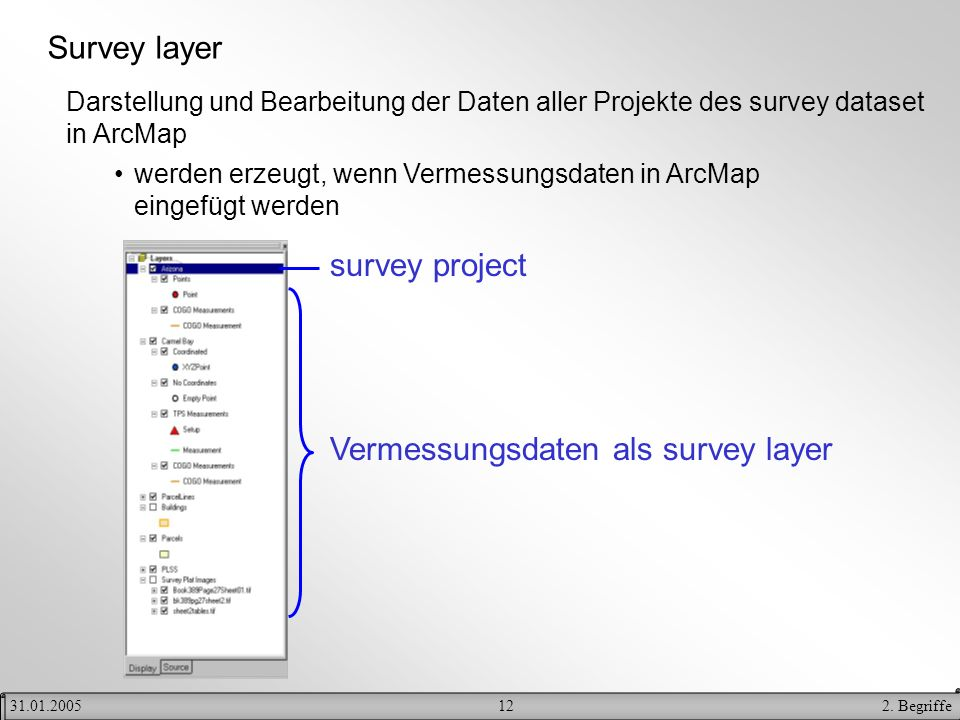Vermessungsdaten als survey layer