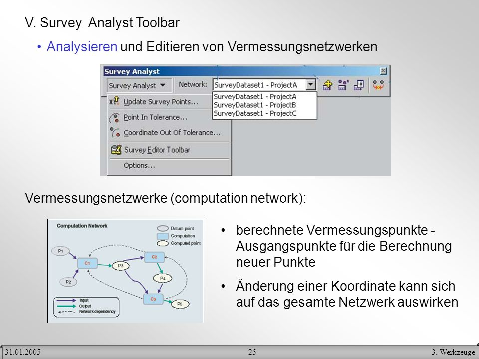 V. Survey Analyst Toolbar