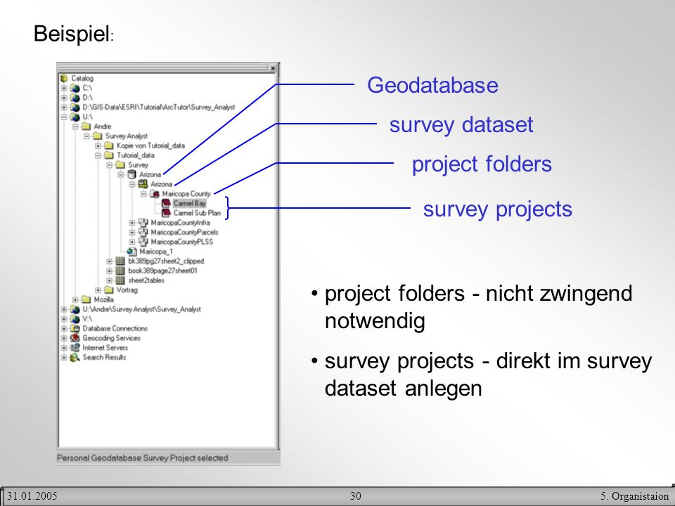project folders - nicht zwingend notwendig