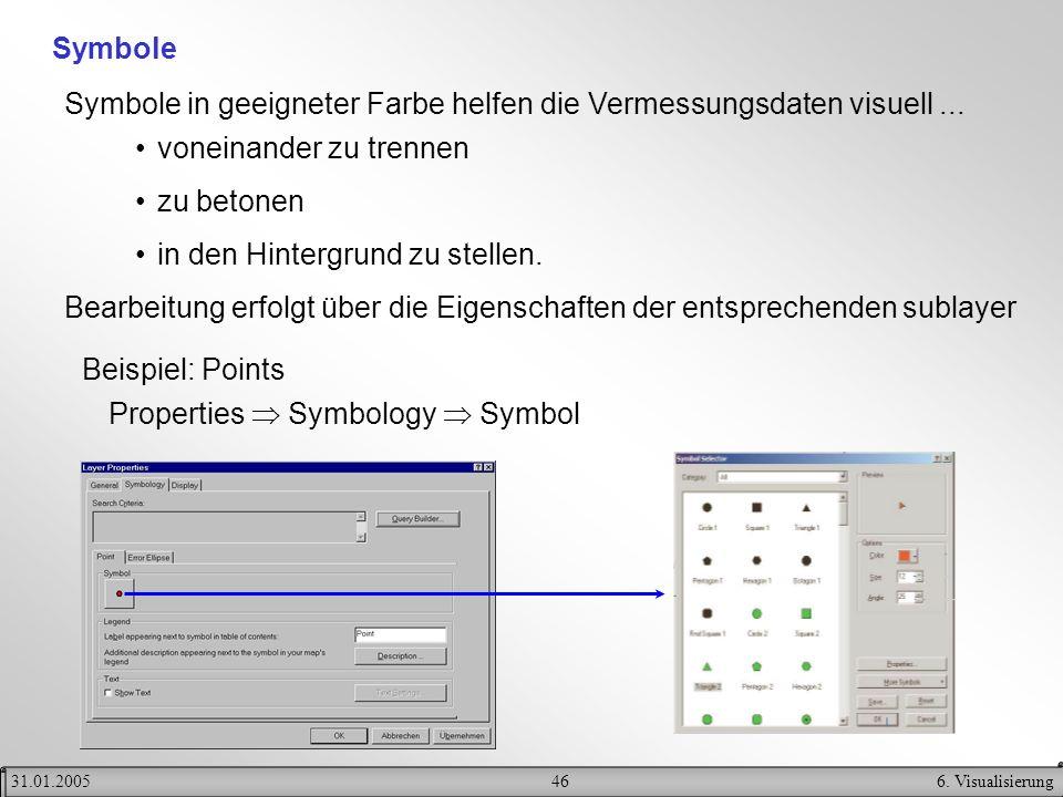 Symbole in geeigneter Farbe helfen die Vermessungsdaten visuell ...
