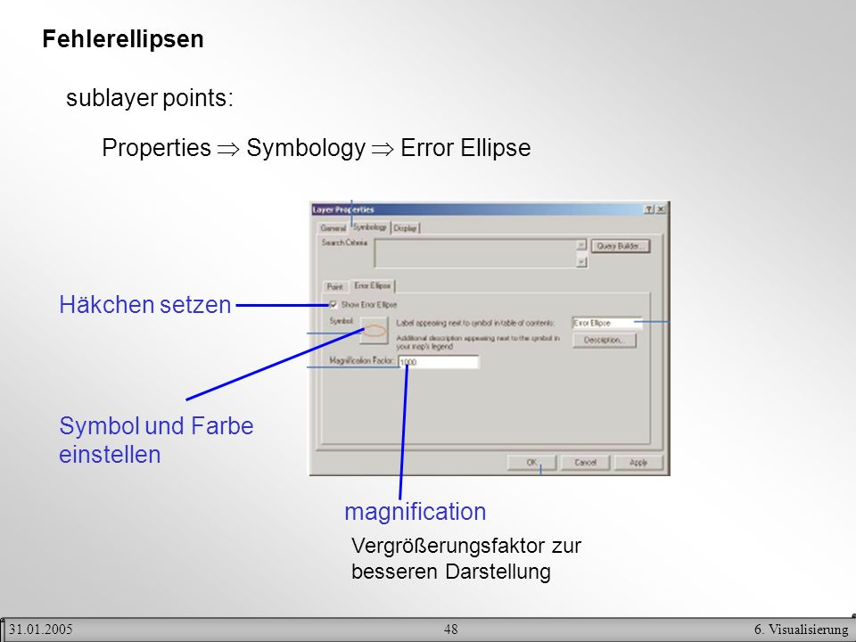 Properties  Symbology  Error Ellipse