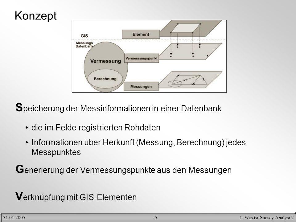 Speicherung der Messinformationen in einer Datenbank
