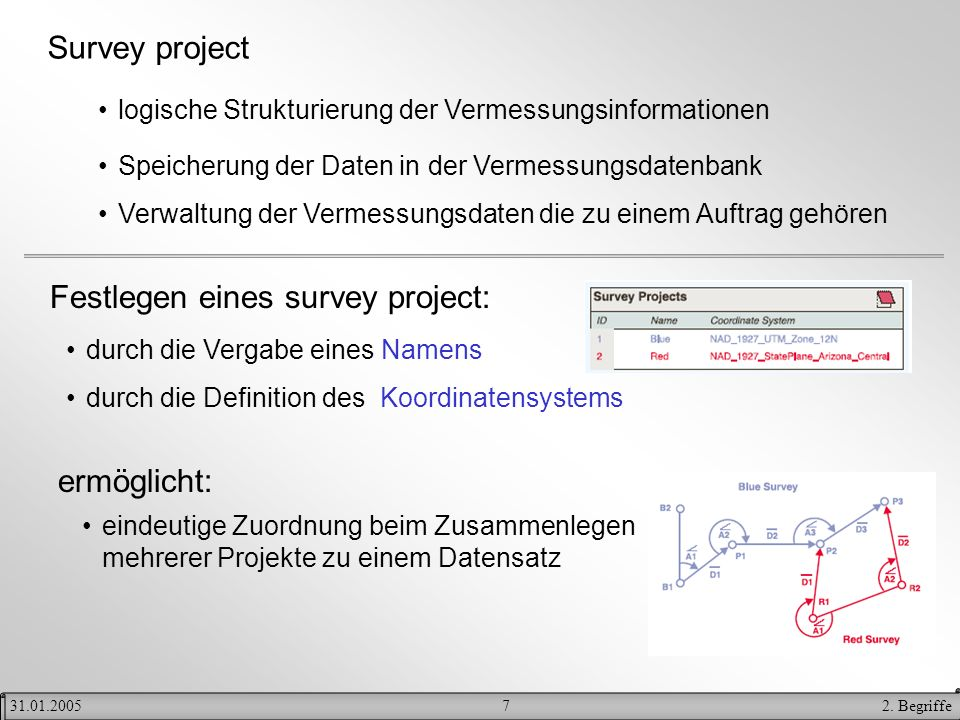 Festlegen eines survey project: