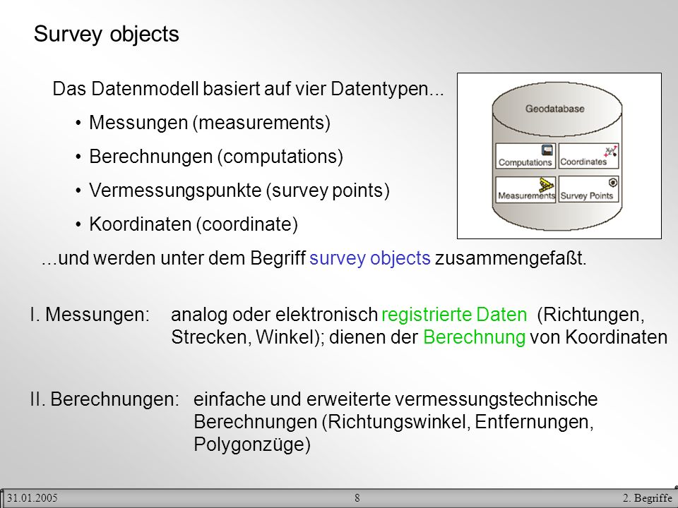 Survey objects Das Datenmodell basiert auf vier Datentypen...