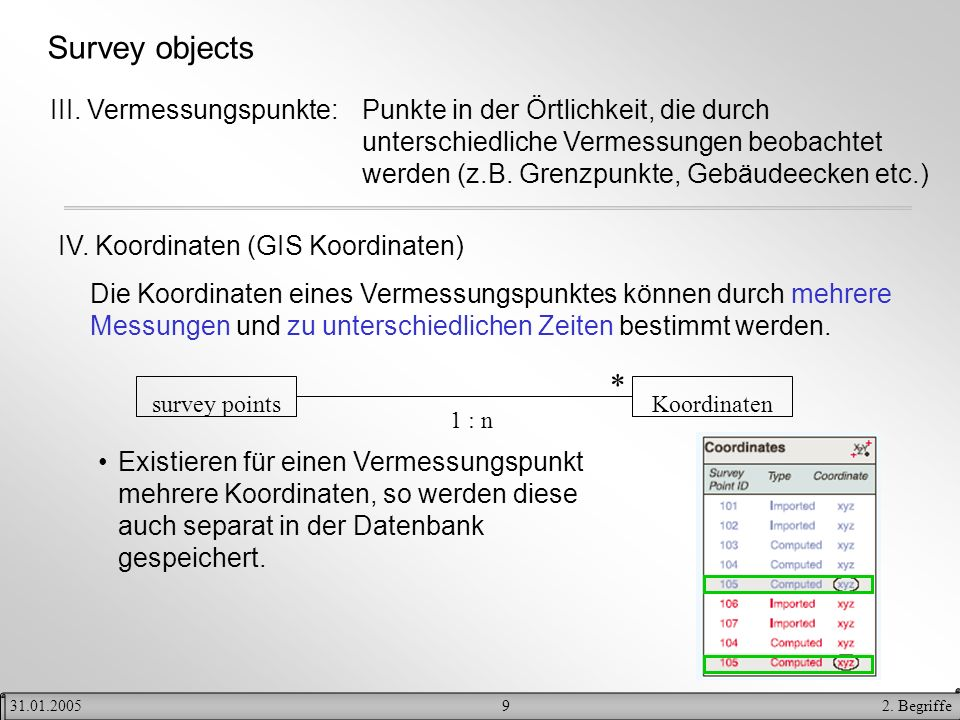 Survey objects * III. Vermessungspunkte: