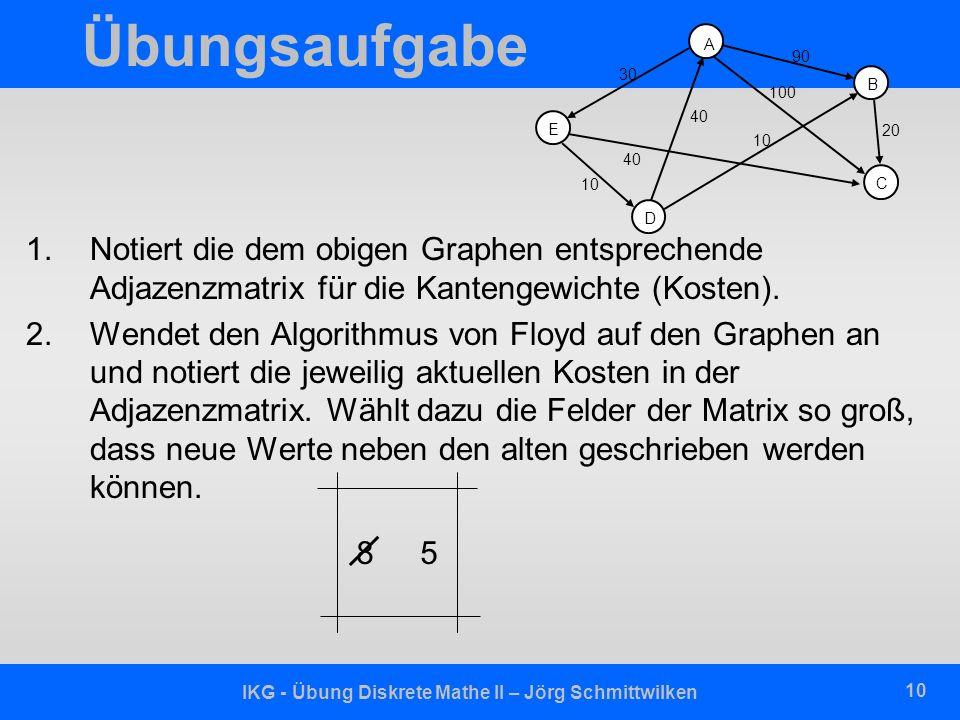 IKG - Übung Diskrete Mathe II – Jörg Schmittwilken