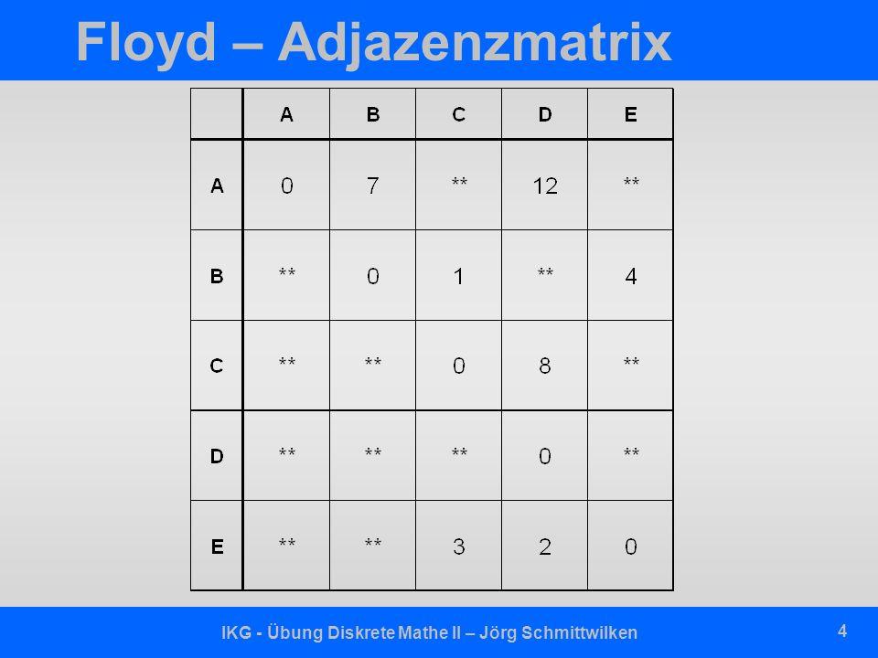 Floyd – Adjazenzmatrix