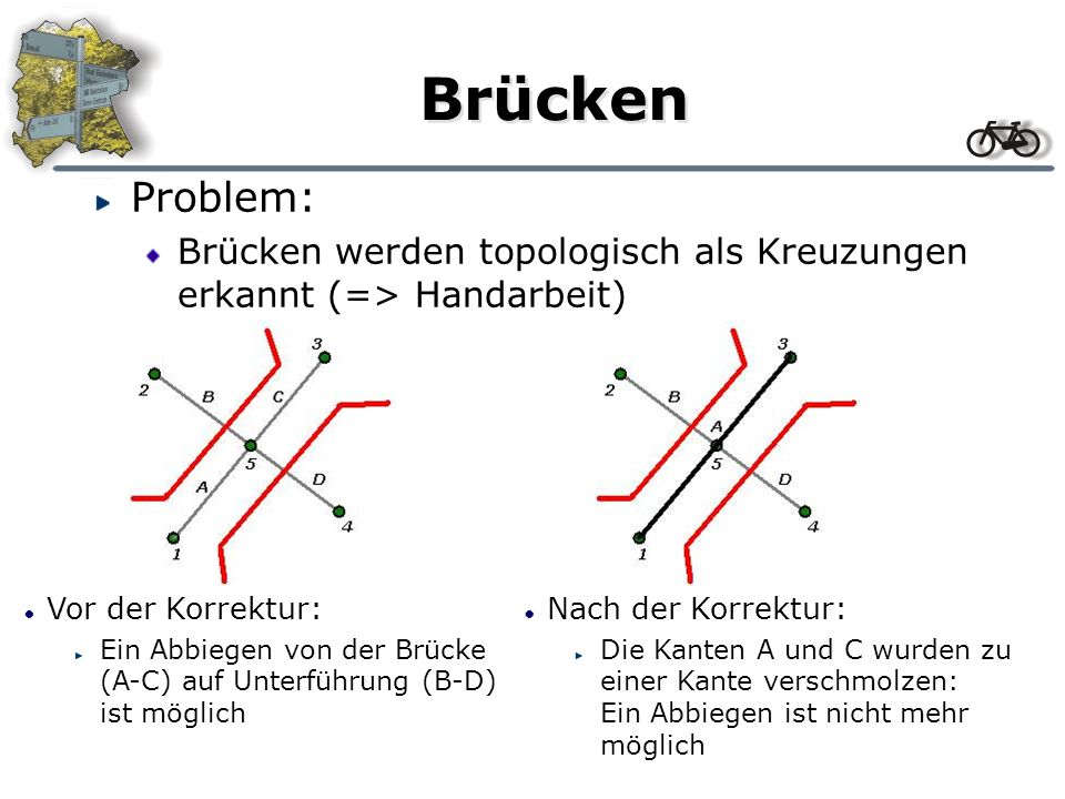 Brücken Problem: Brücken werden topologisch als Kreuzungen erkannt (=> Handarbeit) Vor der Korrektur: