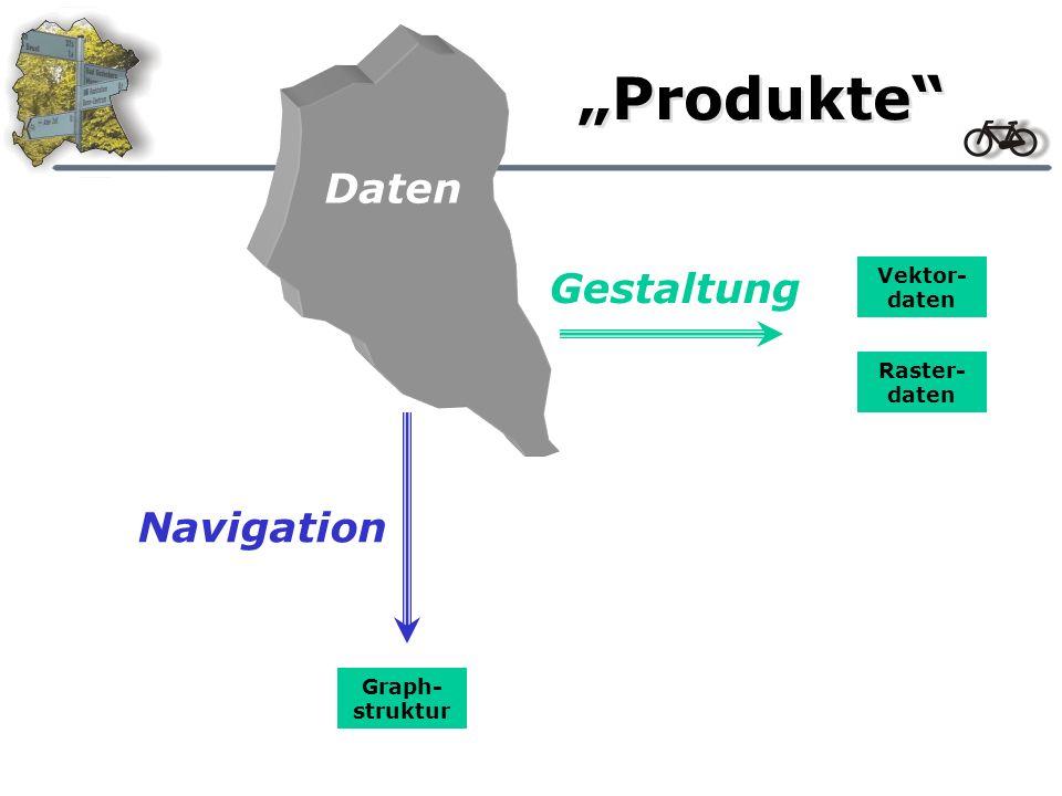 """Produkte Daten Gestaltung Navigation Vektor- daten Raster- daten"