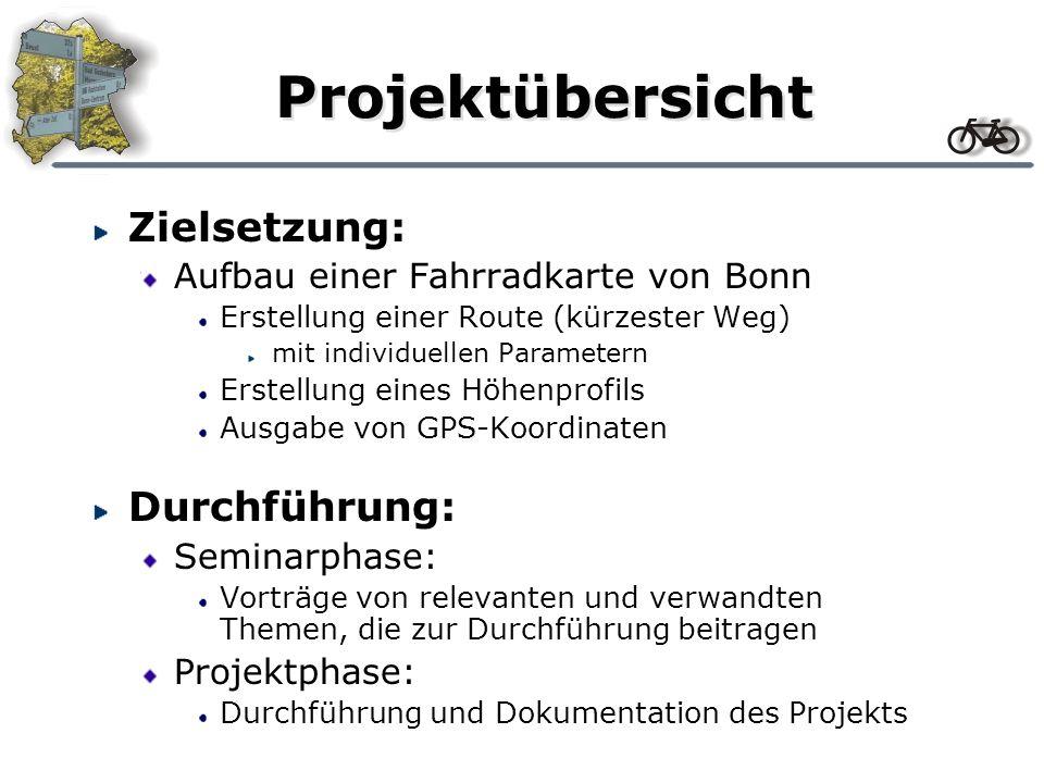 Projektübersicht Zielsetzung: Durchführung:
