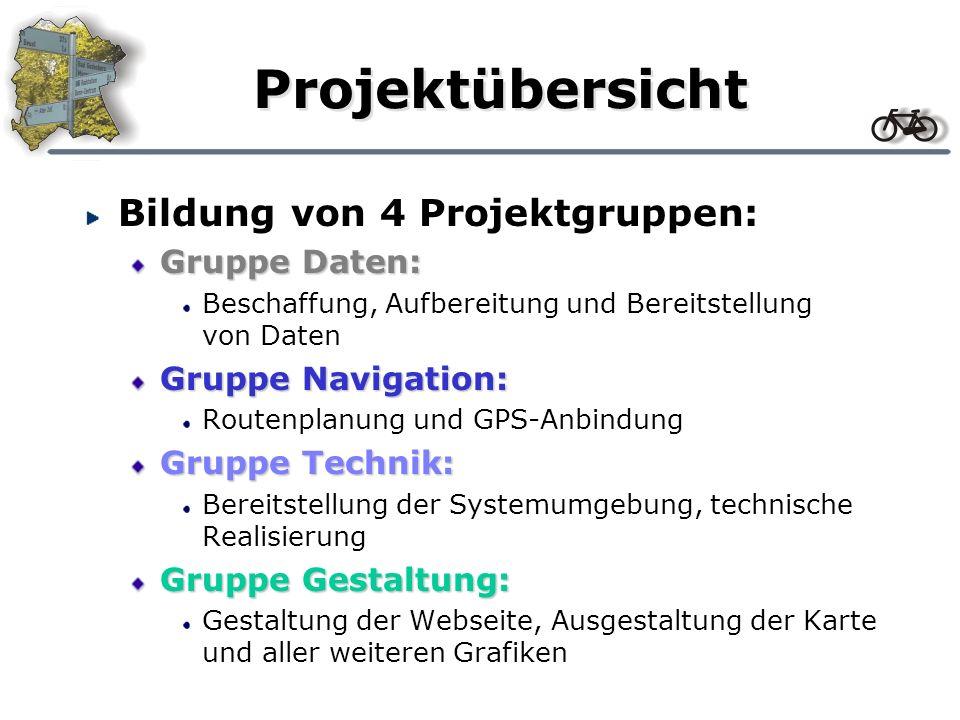 Projektübersicht Bildung von 4 Projektgruppen: Gruppe Daten: