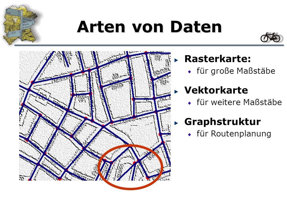 Arten von Daten Rasterkarte: Vektorkarte Graphstruktur