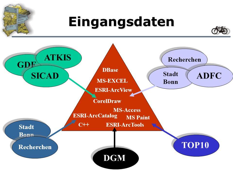 Eingangsdaten GDF ATKIS SICAD ADFC TOP10 DGM Recherchen Stadt Bonn