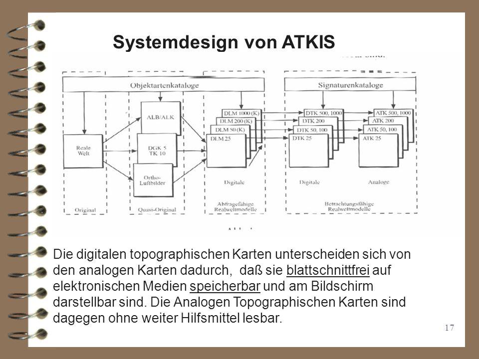 Systemdesign von ATKIS