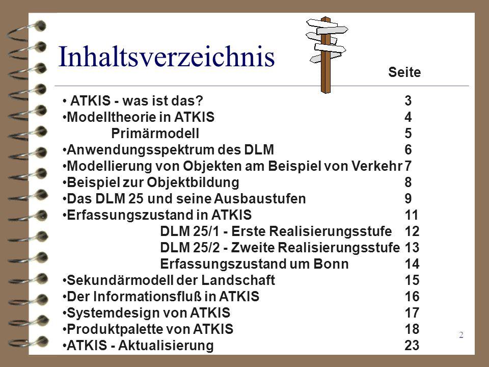 Inhaltsverzeichnis Seite ATKIS - was ist das 3