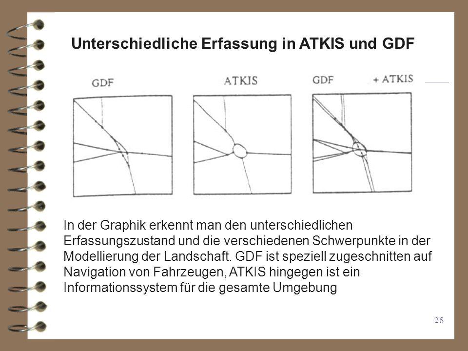 Unterschiedliche Erfassung in ATKIS und GDF