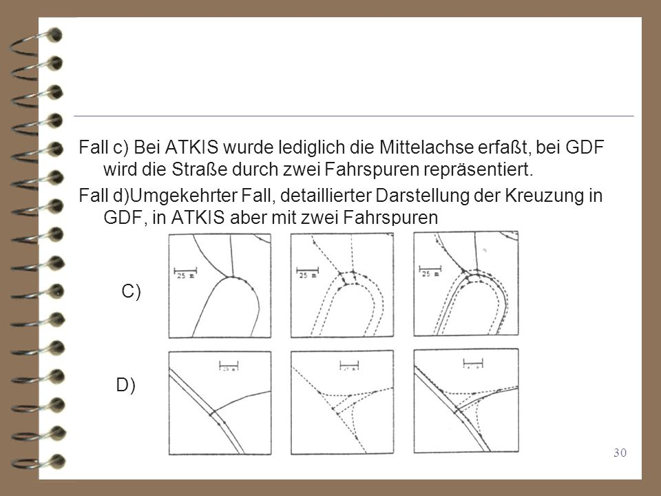 Fall c) Bei ATKIS wurde lediglich die Mittelachse erfaßt, bei GDF wird die Straße durch zwei Fahrspuren repräsentiert.