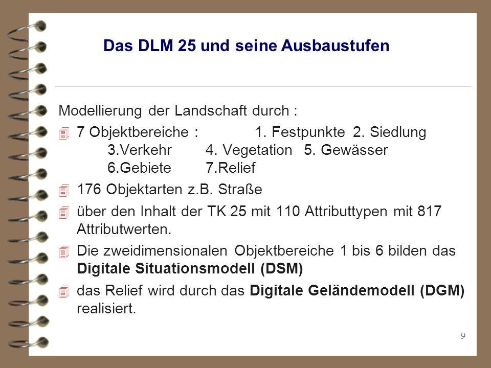 Das DLM 25 und seine Ausbaustufen