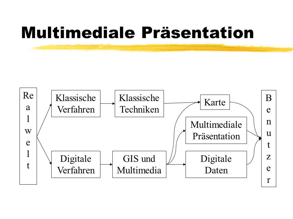 Multimediale Präsentation