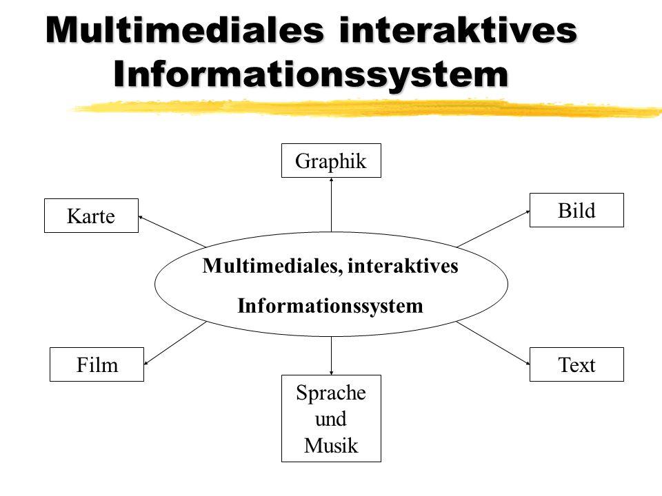 Multimediales interaktives Informationssystem