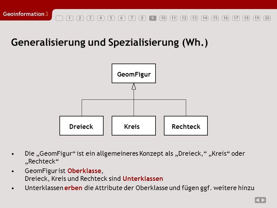 Generalisierung und Spezialisierung (Wh.)