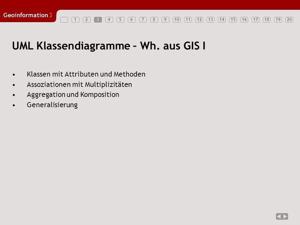 UML Klassendiagramme – Wh. aus GIS I