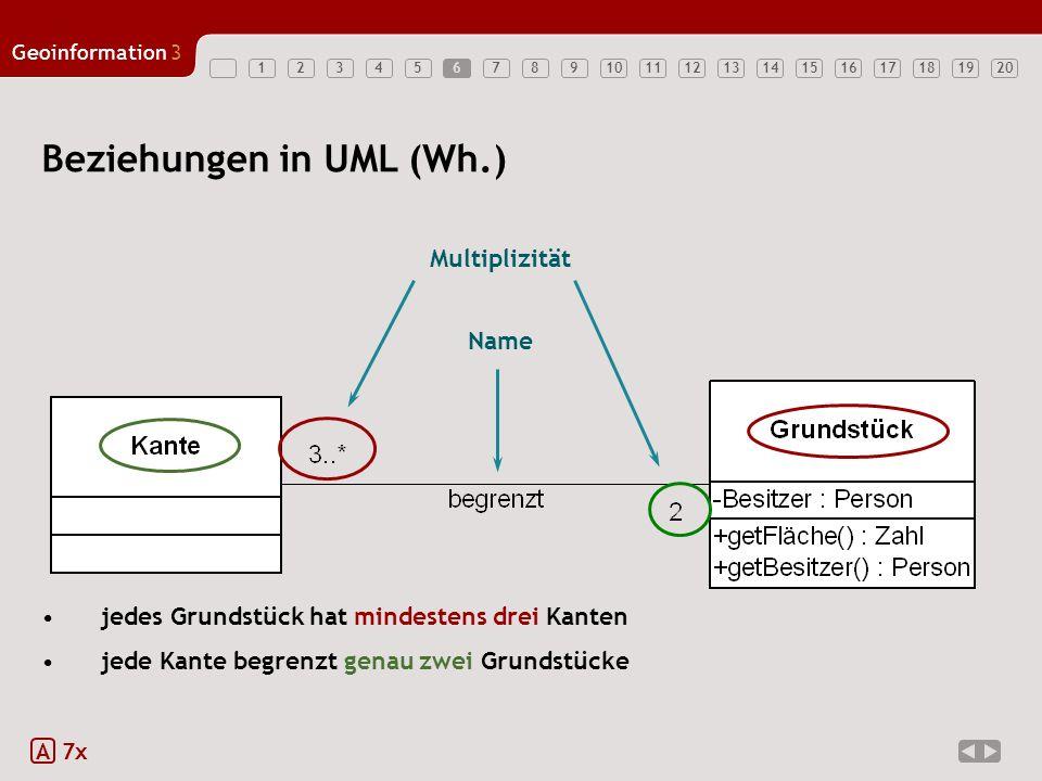 Beziehungen in UML (Wh.)