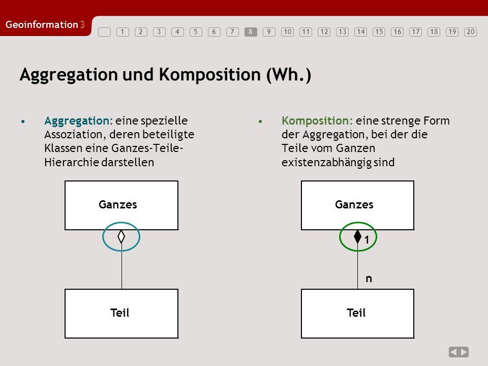 Aggregation und Komposition (Wh.)