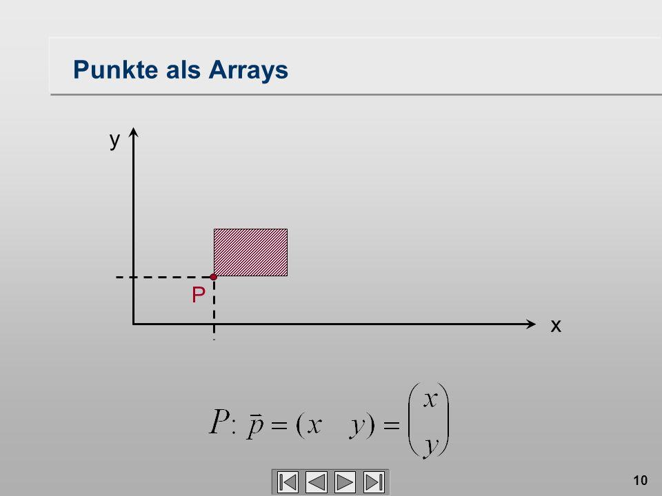 Punkte als Arrays y P x