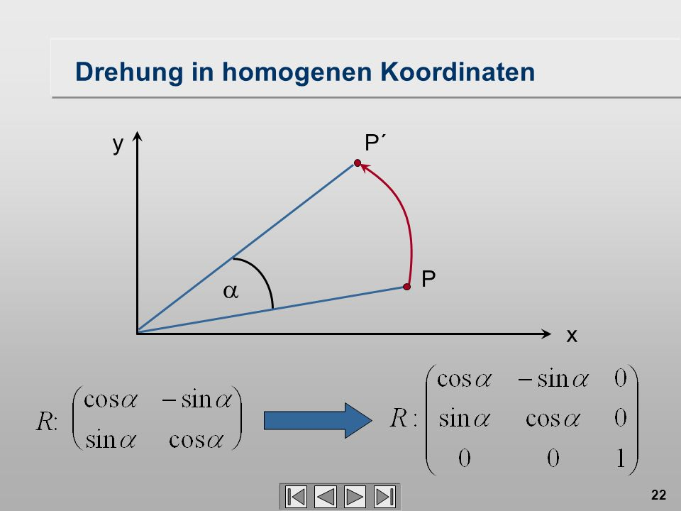 Drehung in homogenen Koordinaten