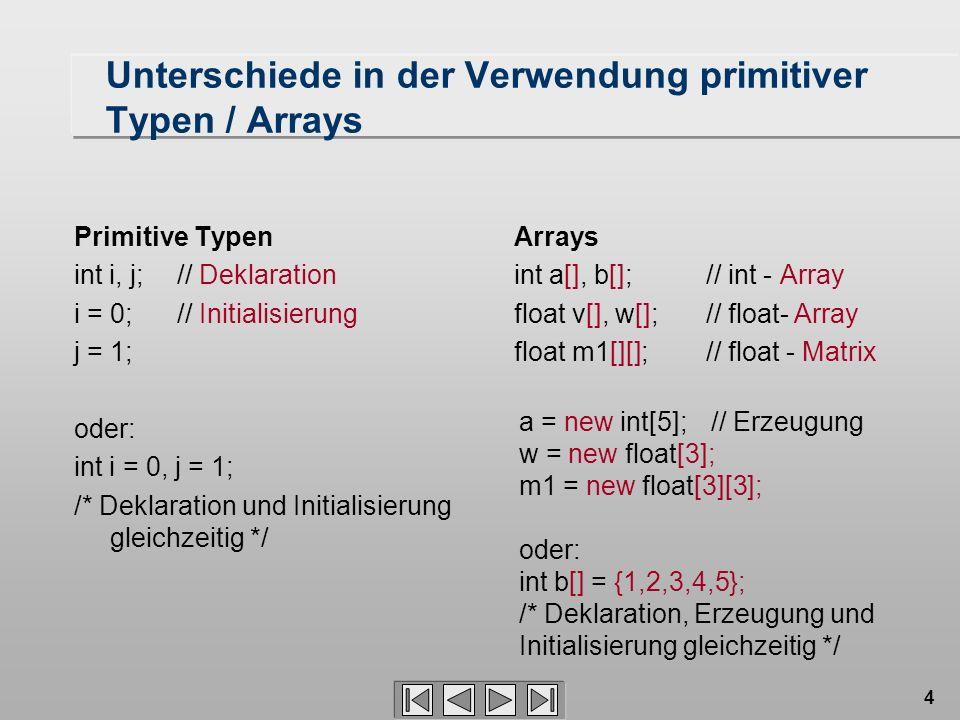 Unterschiede in der Verwendung primitiver Typen / Arrays