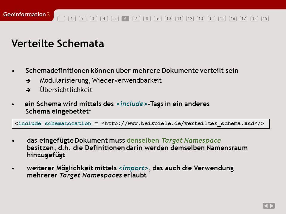 6 Verteilte Schemata. Schemadefinitionen können über mehrere Dokumente verteilt sein. Modularisierung, Wiederverwendbarkeit.