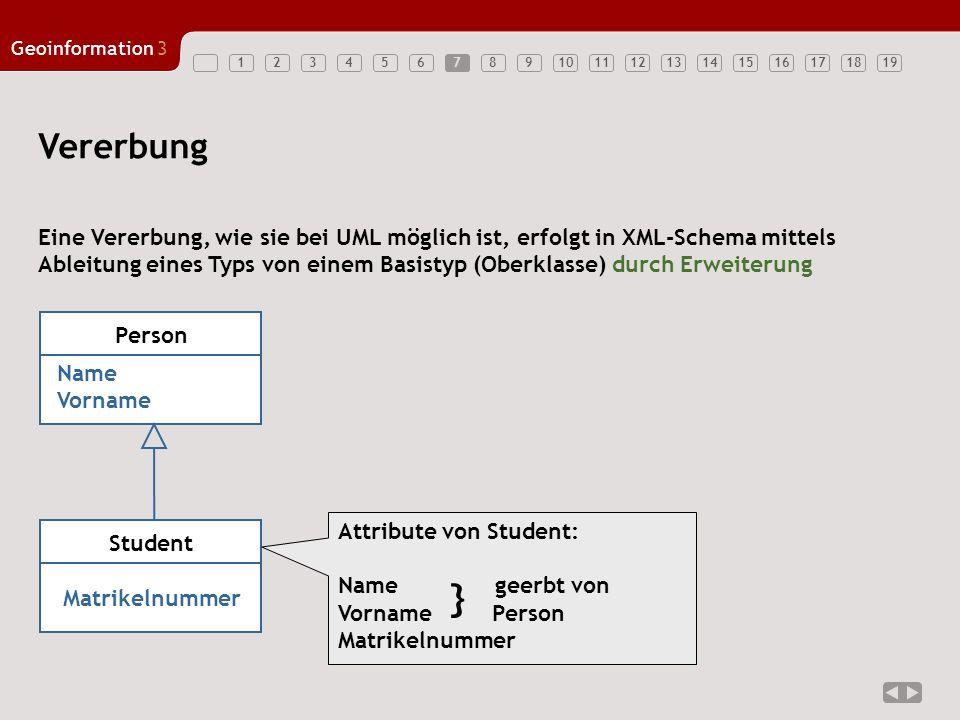 7 Vererbung. Eine Vererbung, wie sie bei UML möglich ist, erfolgt in XML-Schema mittels.