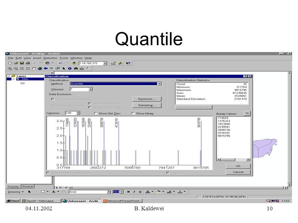 Quantile 04.11.2002 B. Kaldewei
