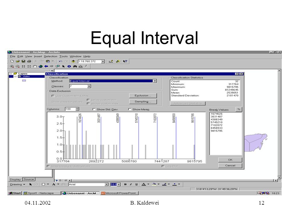 Equal Interval 04.11.2002 B. Kaldewei