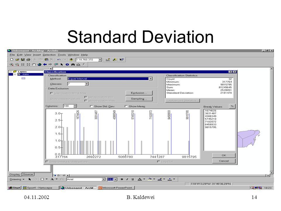 Standard Deviation 04.11.2002 B. Kaldewei