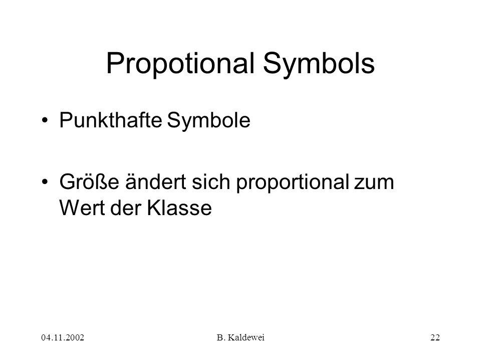 Propotional Symbols Punkthafte Symbole