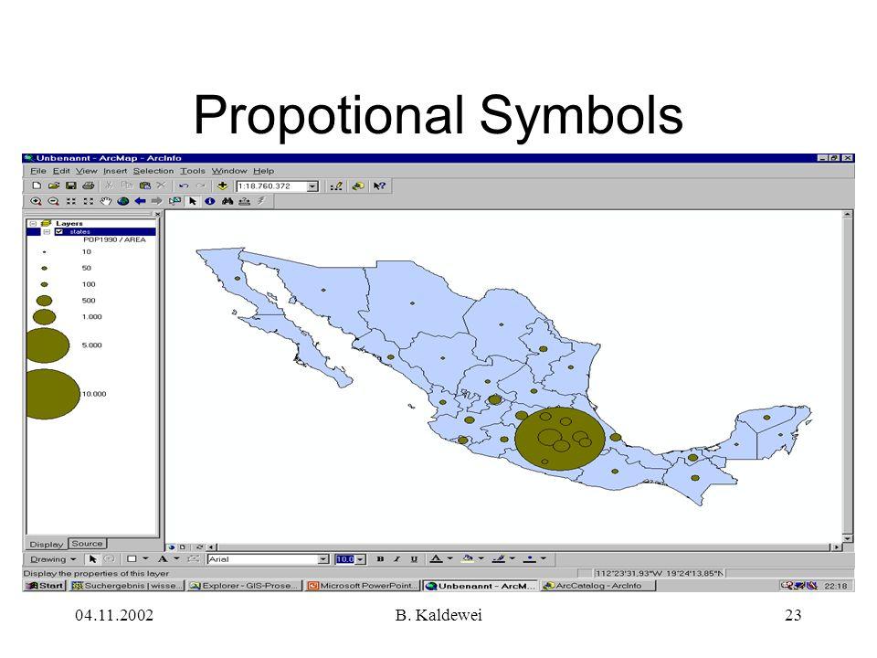 Propotional Symbols 04.11.2002 B. Kaldewei