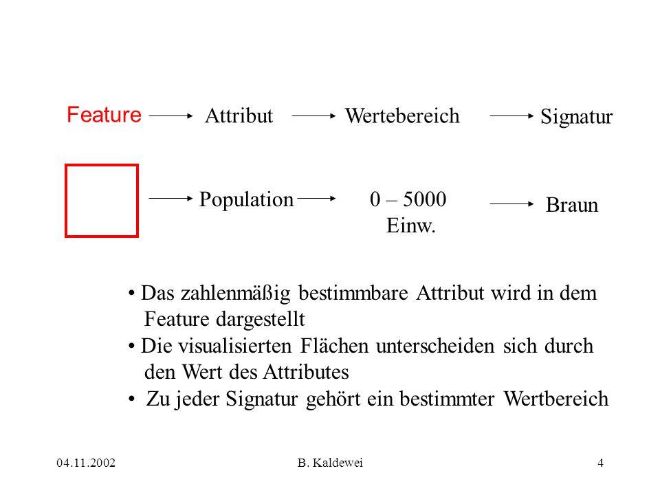 Feature Attribut Wertebereich Signatur Population 0 – 5000 Einw. Braun