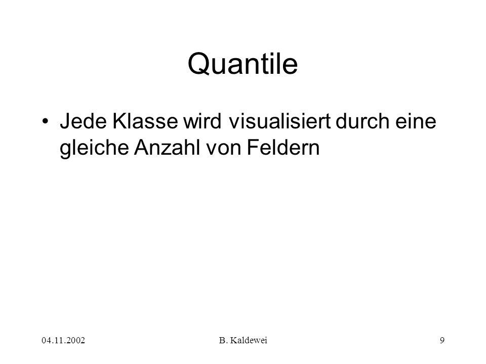Quantile Jede Klasse wird visualisiert durch eine gleiche Anzahl von Feldern 04.11.2002 B. Kaldewei