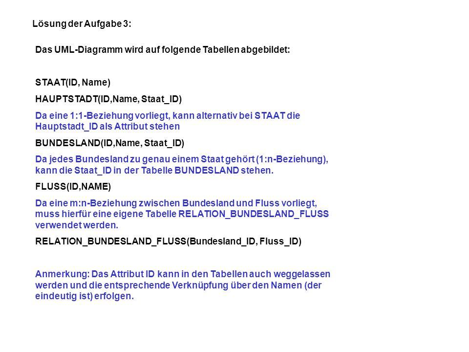 Lösung der Aufgabe 3: Das UML-Diagramm wird auf folgende Tabellen abgebildet: STAAT(ID, Name) HAUPTSTADT(ID,Name, Staat_ID)