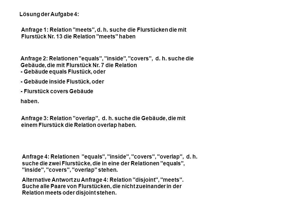 Lösung der Aufgabe 4: Anfrage 1: Relation meets , d. h. suche die Flurstücken die mit Flurstück Nr. 13 die Relation meets haben.